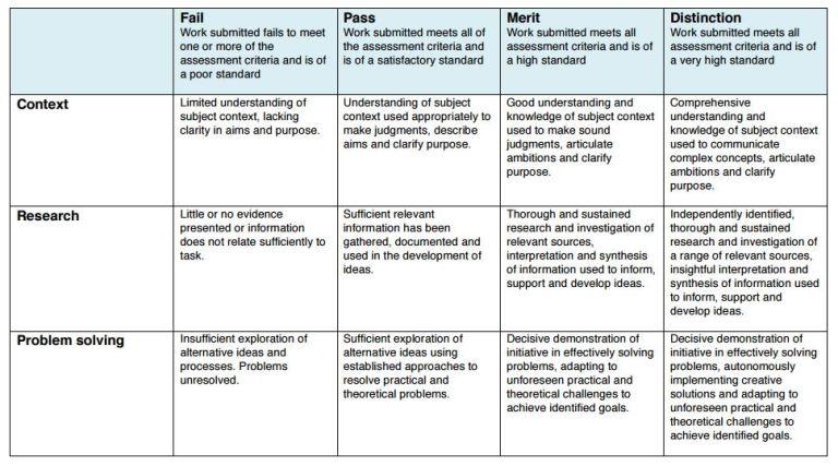grade-criteria1