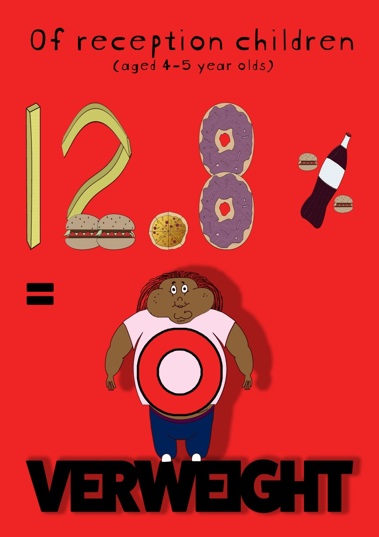 Obesity Fact Poster1